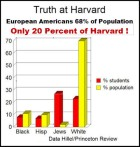 truth-at-harvard1