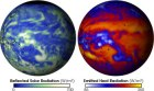 nasa-ceres_solar_radiation-emissions-earth
