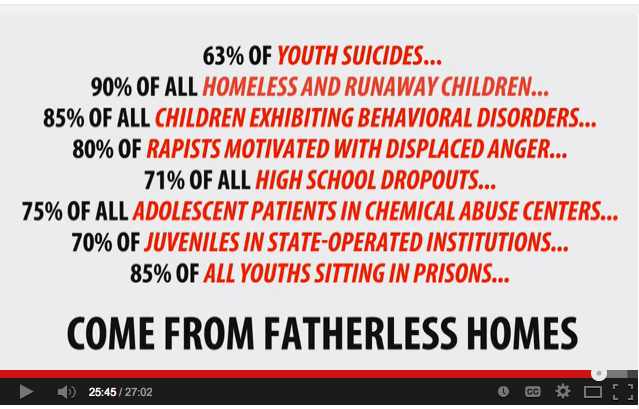 fatherless-children-molyneux-6_30_14